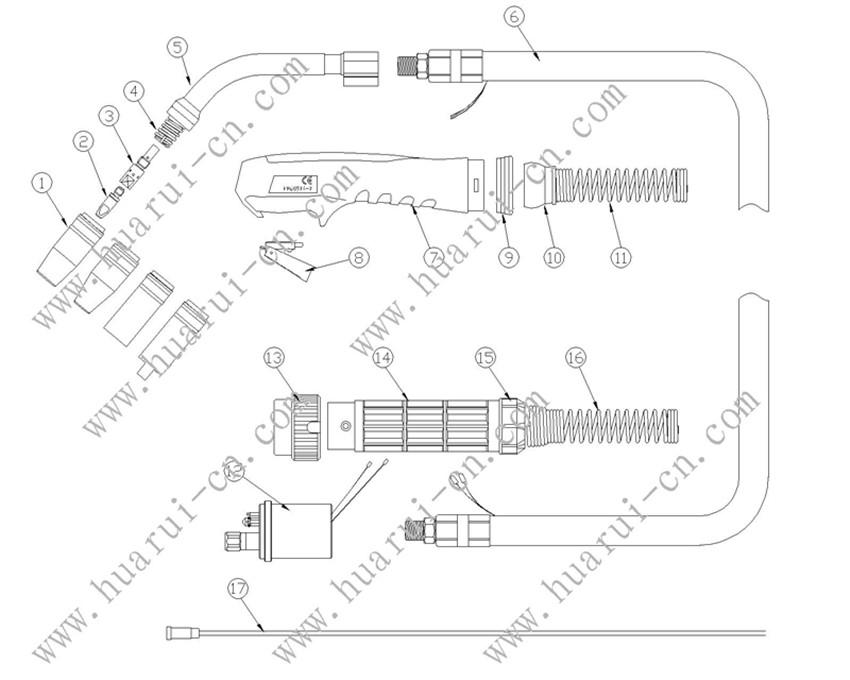 BINZEL系列焊枪25AK说明书-Model