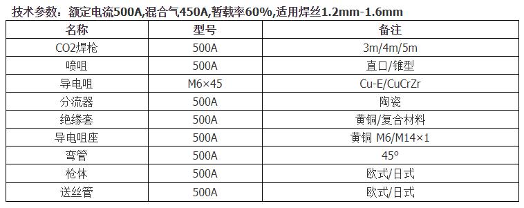OTC500焊枪